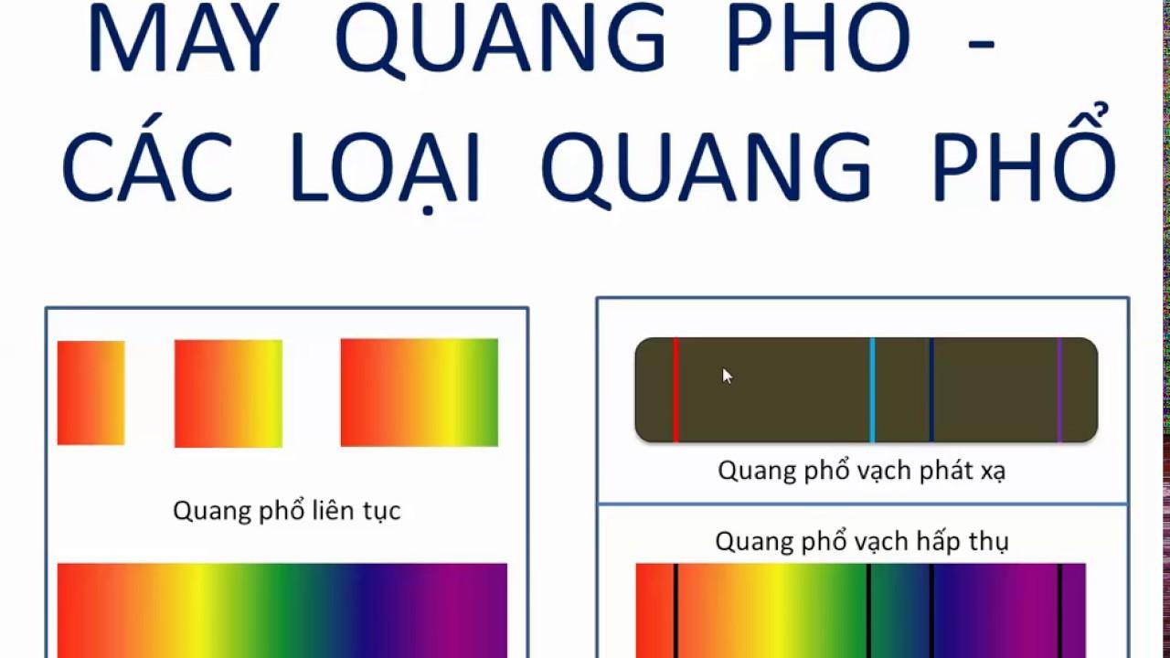 Đặc điểm riêng của quang phổ hấp thụ